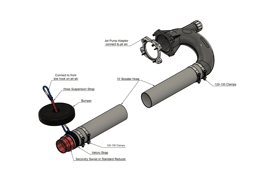 Power Flow System Assembly 1